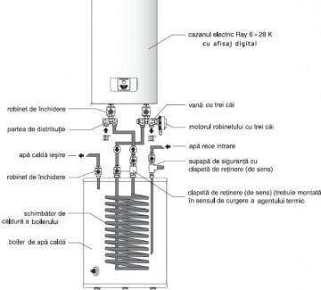 Poza Kit pentru preparare apa calda menajera (A.C.M) pentru centrale electrice Protherm Ray. Poza 4187